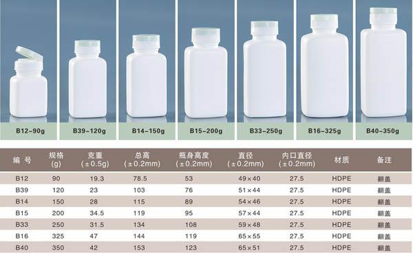 新疆保健品瓶子