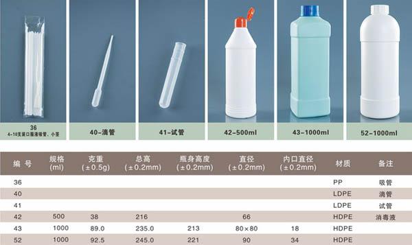 新疆医用消毒液瓶