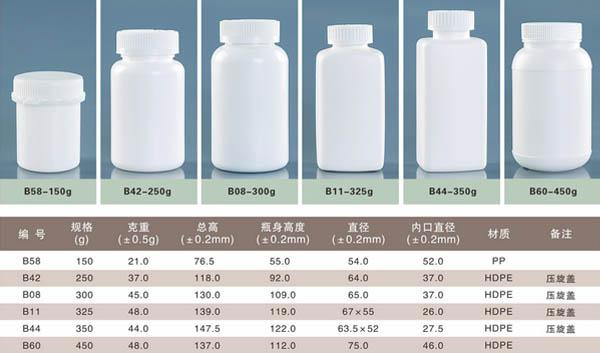 桂林保健品瓶