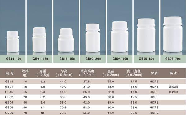 桂林药用瓶