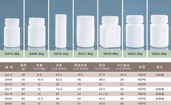 桂林药用塑料瓶