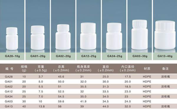 桂林固体塑料瓶