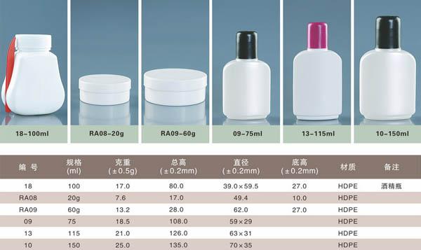 桂林异型塑料瓶