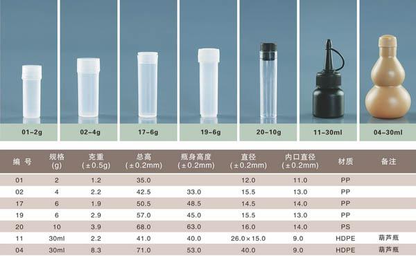 桂林异型瓶
