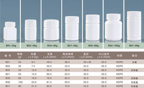 北京保健品塑料瓶