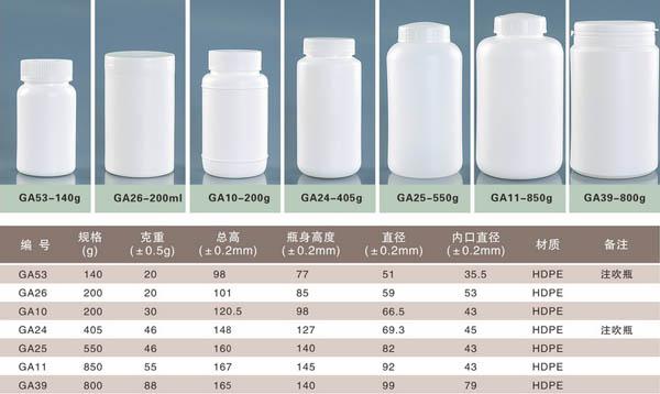 北京医药瓶