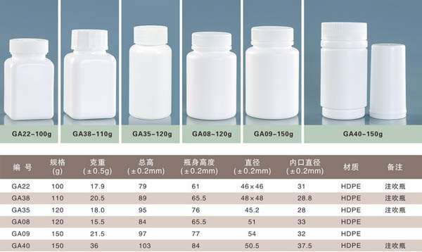 北京医药塑料瓶