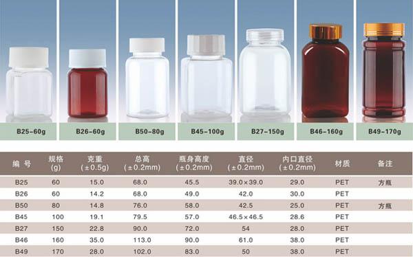 黑龙江保健品包装瓶