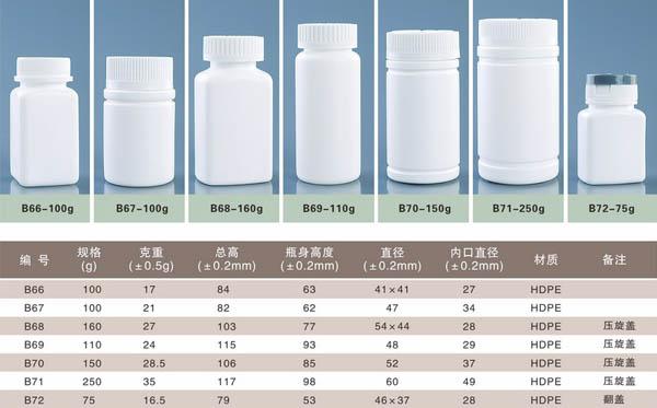 黑龙江保健品瓶