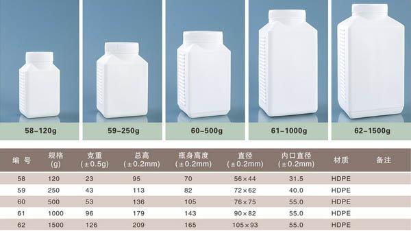 黑龙江化工瓶