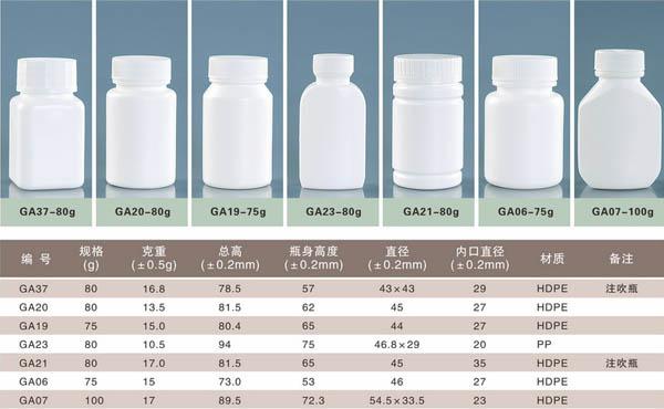 天津药用塑料瓶