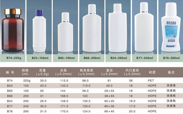 天津妇科洗液瓶