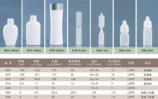天津洗液瓶
