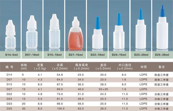 天津滴眼剂塑料瓶